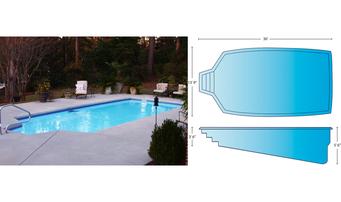 jamican pool dimensions