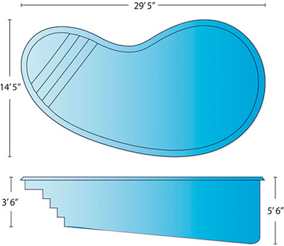 marinique pool dimensions